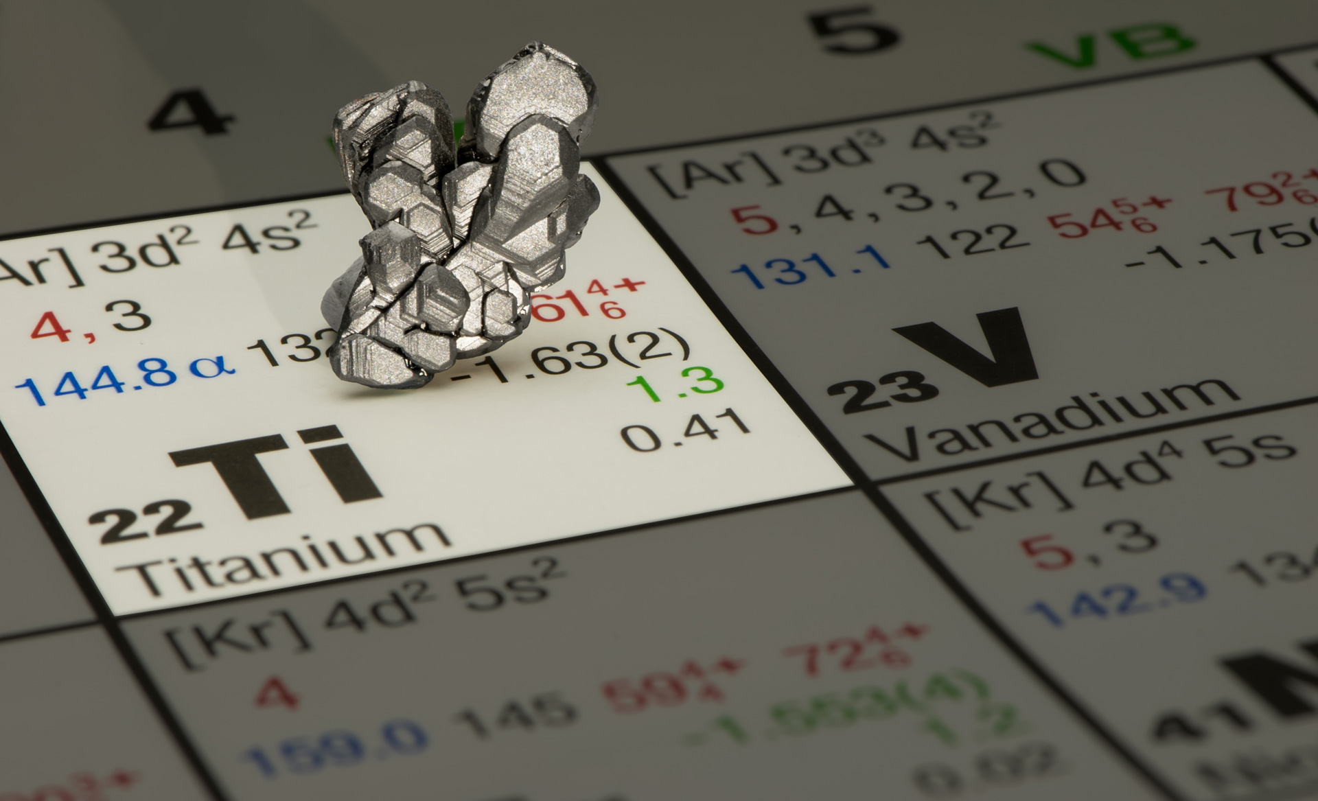 Up to 50% energy saving confirmed by subsequent titanium metal production